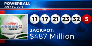 biggest lottery winners of all times - the powerball Winning Numbers