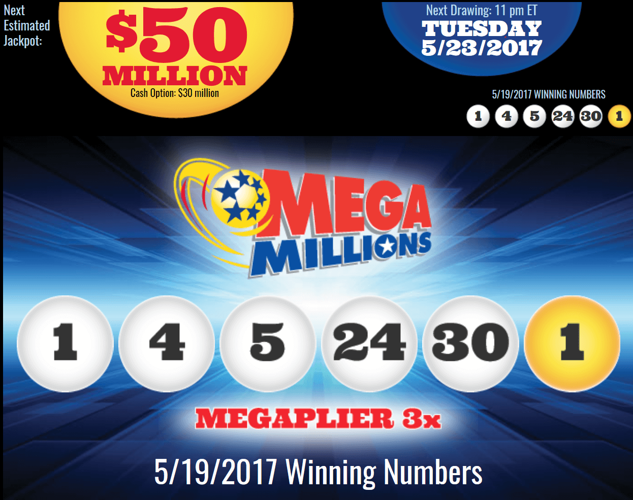 Mega Millions Check Draw Results Current Jackpots Odds