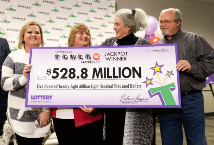 The Biggest Lottery Winners Powerball