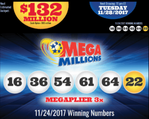 Mega Millions Results Nov 24