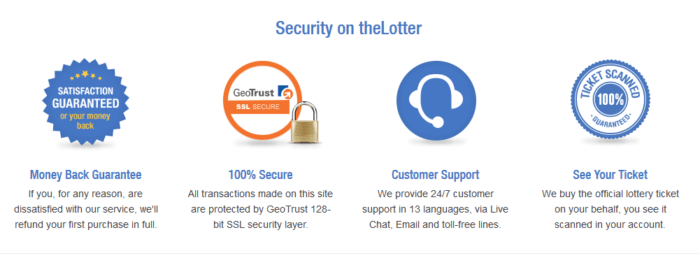 thelotter-vs-lottoz-lotter-security