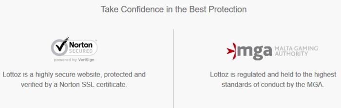 wintrillions vs lottoz security lottoz