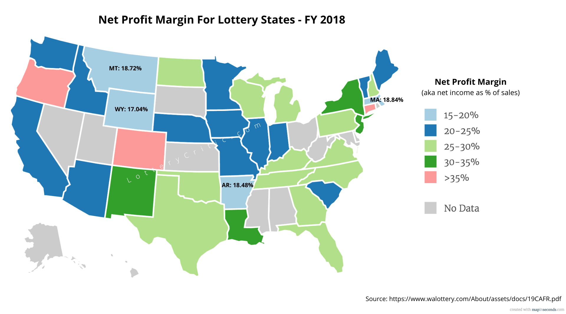 Operating Income as a % of total sales for all lottery states