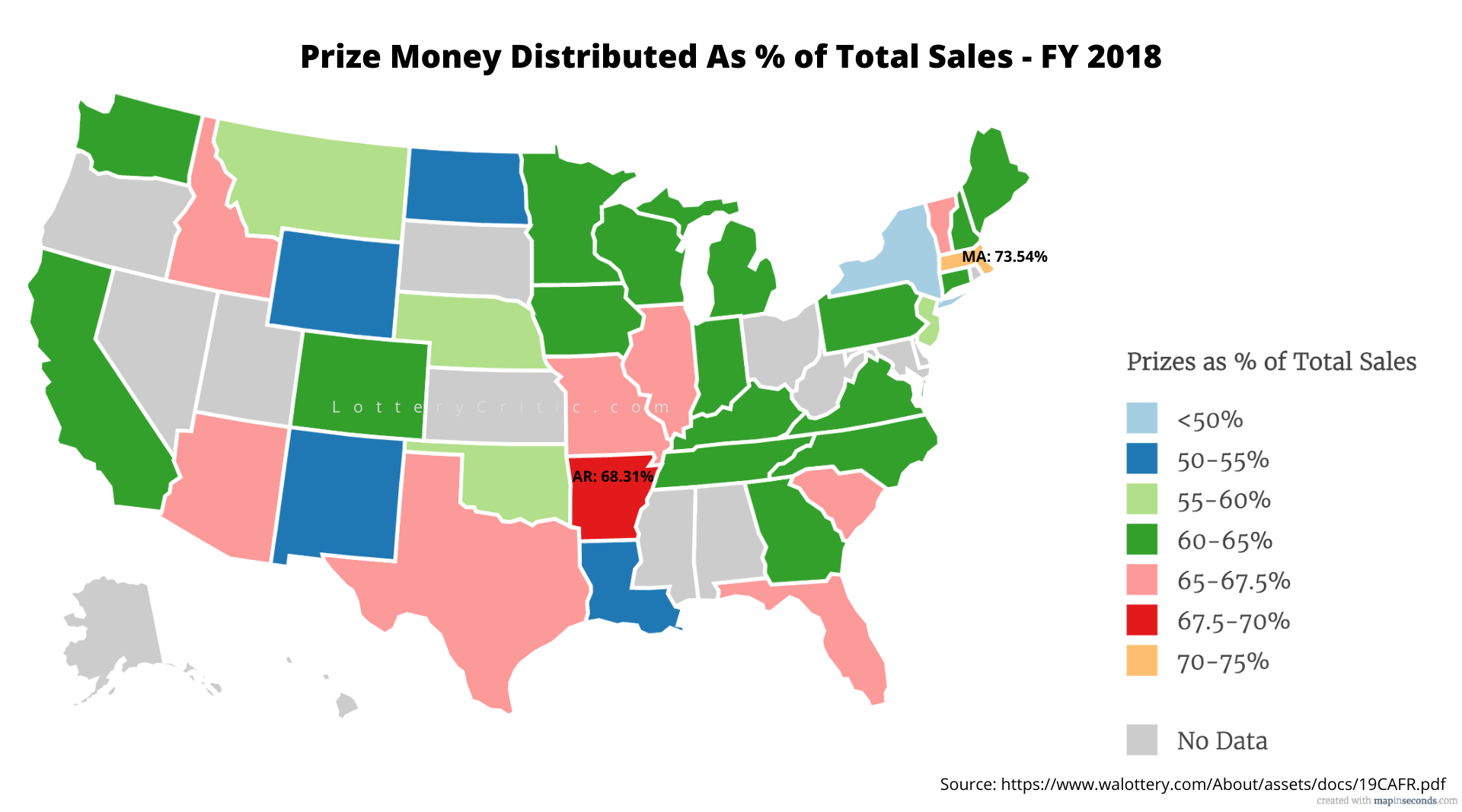 Prize Money Distributed As % of Total Sales - FY 2018